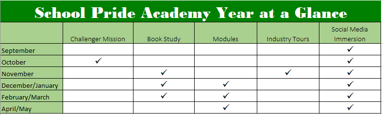 School PRIDE Academy Year at a Glance